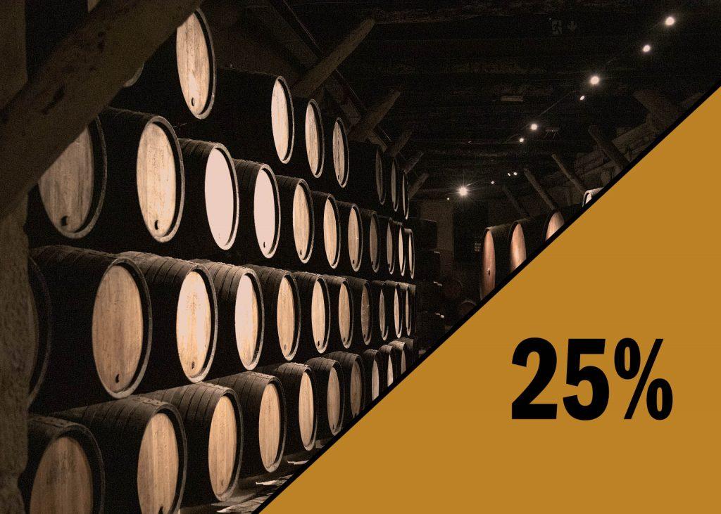 Mein eigenes Whiskyfass - 25% Rabatt